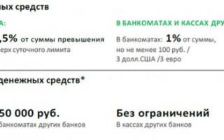 Комиссия в банкоматах Сбербанка за снятие наличных с карты